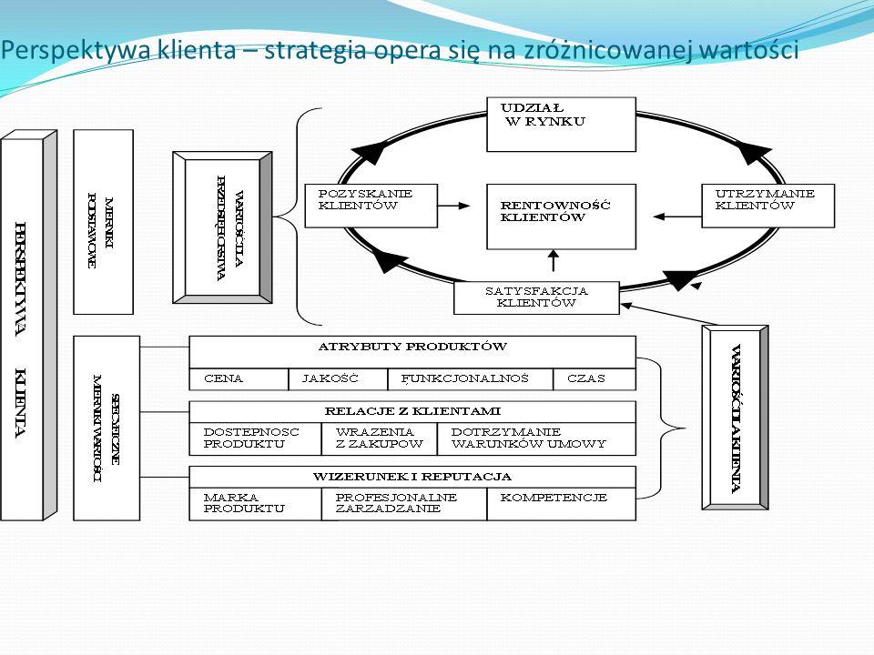 Perspektywa klienta – strategia opera się na zróżnicowanej wartości