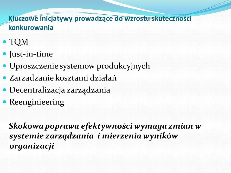 Doskonalenie systemu pomiaru dokonań - szkoły 1.