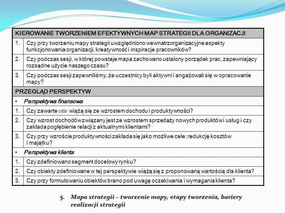 KIEROWANIE TWORZENIEM EFEKTYWNYCH MAP STRATEGII DLA ORGANIZACJI 1.Czy przy tworzeniu mapy strategii uwzględniono wewnatrzorganizacyjne aspekty funkcjonowania organizacji, kreatywność i inspiracje pracowników.