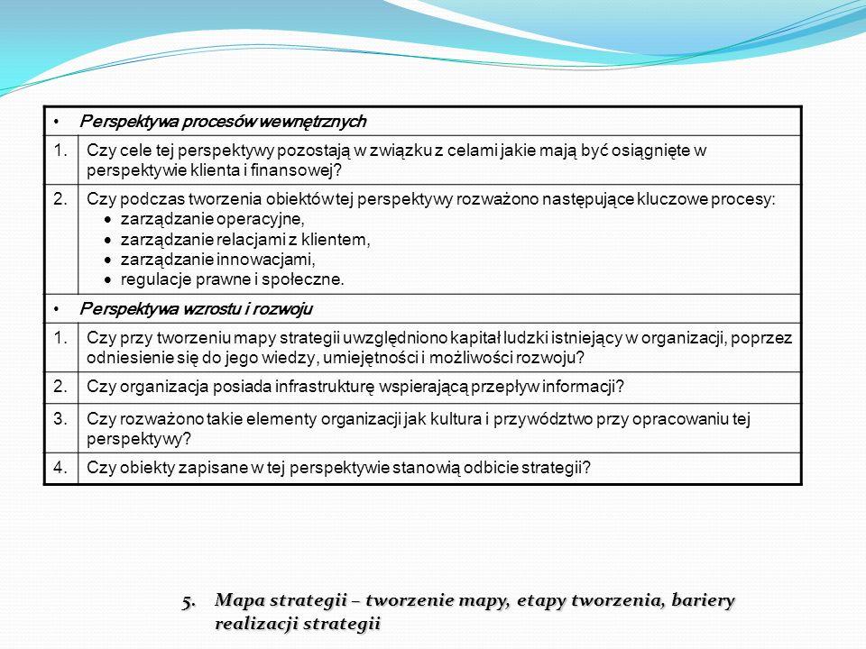 Perspektywa procesów wewnętrznych 1.Czy cele tej perspektywy pozostają w związku z celami jakie mają być osiągnięte w perspektywie klienta i finansowej.