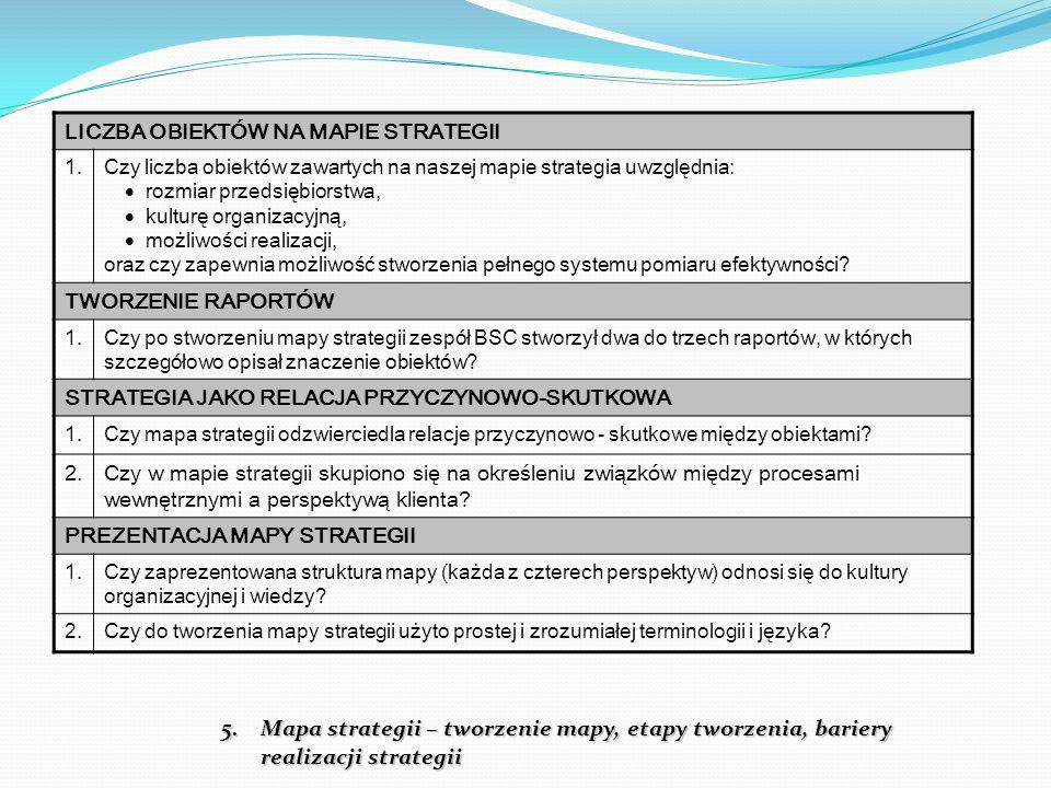 LICZBA OBIEKTÓW NA MAPIE STRATEGII 1.Czy liczba obiektów zawartych na naszej mapie strategia uwzględnia:  rozmiar przedsiębiorstwa,  kulturę organizacyjną,  możliwości realizacji, oraz czy zapewnia możliwość stworzenia pełnego systemu pomiaru efektywności.