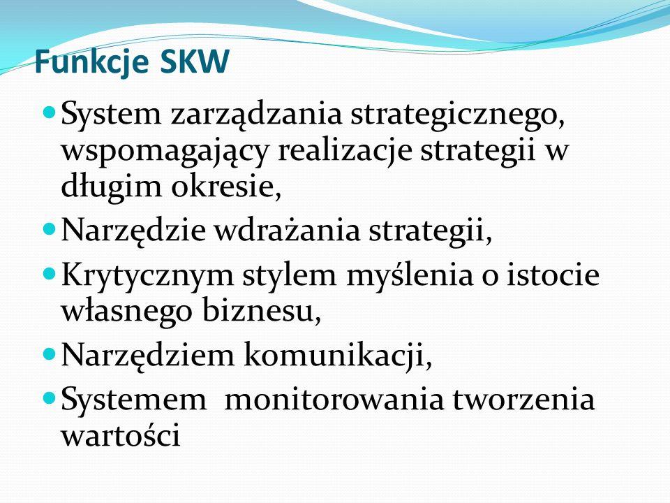 Funkcje SKW System zarządzania strategicznego, wspomagający realizacje strategii w długim okresie, Narzędzie wdrażania strategii, Krytycznym stylem myślenia o istocie własnego biznesu, Narzędziem komunikacji, Systemem monitorowania tworzenia wartości