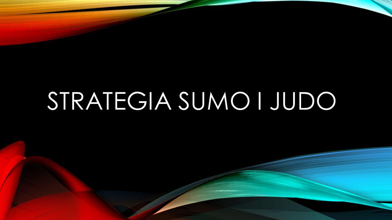 DWA RODZAJE STRATEGII JUDO: Strategia oparta na regułach (rule- based) Strategia oparta na wartości (value- based)
