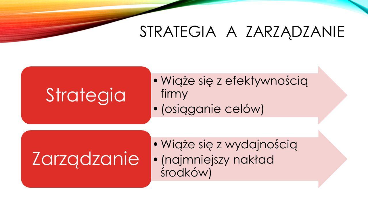 OKREŚLENIE GŁÓWNEJ DZIAŁALNOŚCI Aby firma odniosła sukces należy określić główną działalność, należy najpierw zidentyfikować następujące aktywa: 1) potencjalnie najbardziej rentownych klientów, 2) najbardziej odróżniające strategiczne zdolności, 3) najważniejsze oferty produktowe, 4) najważniejsze kanały dystrybucji oraz 5) pozostałe istotne aktywa strategiczne, które wpływają na kształt wyżej wymienionych ( patenty, marki itp.)