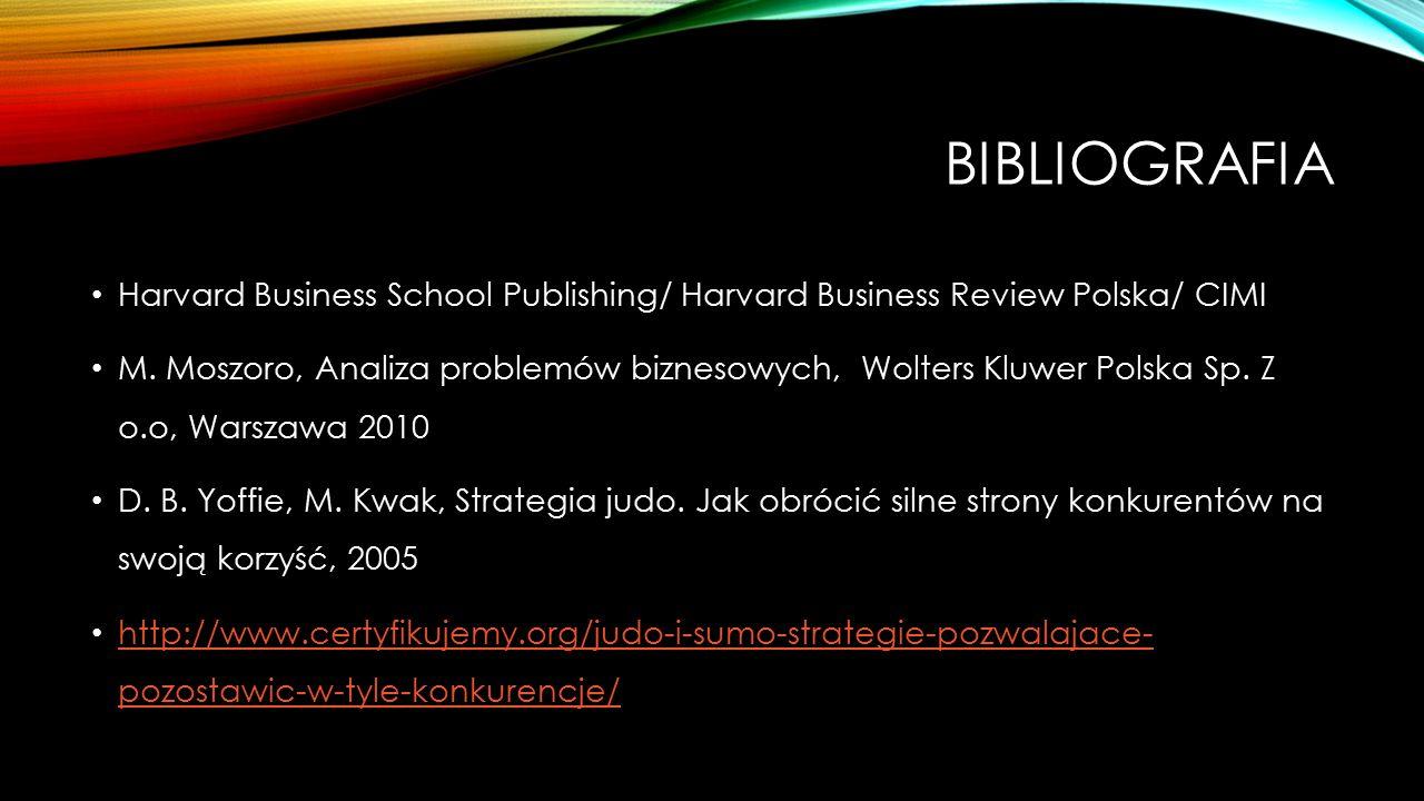 BIBLIOGRAFIA Harvard Business School Publishing/ Harvard Business Review Polska/ CIMI M. Moszoro, Analiza problemów biznesowych, Wolters Kluwer Polska