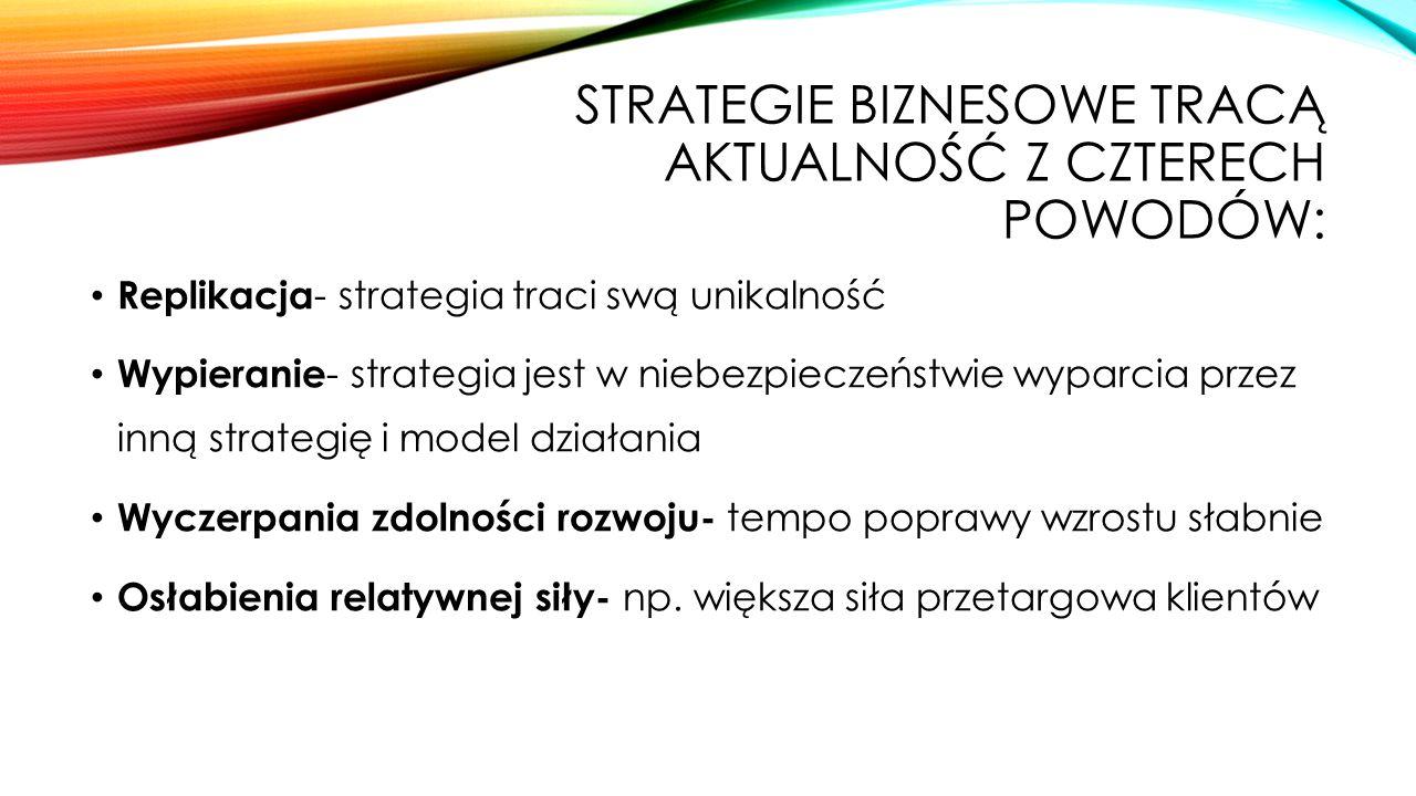 W ramach analizy, która jest najważniejszą częścią przygotowywania gruntu strategicznego pod firmę, praktycznie musimy dowiedzieć się wszystkiego, co pozwoli nam określić Potencjał Wzrostu .