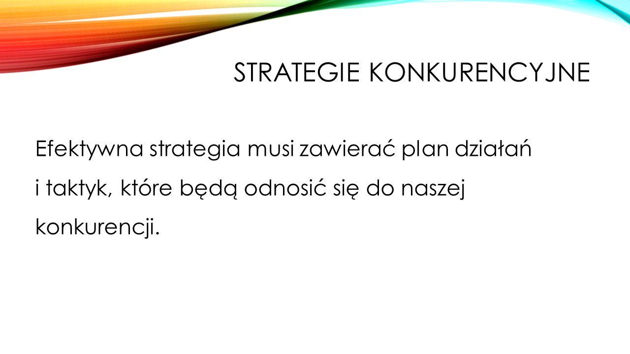 BIBLIOGRAFIA Artykuł Harvard Business Review Polska: Cudowna siła prostoty (https://www.hbrp.pl/drukuj.php?id=950 )https://www.hbrp.pl/drukuj.php?id=950
