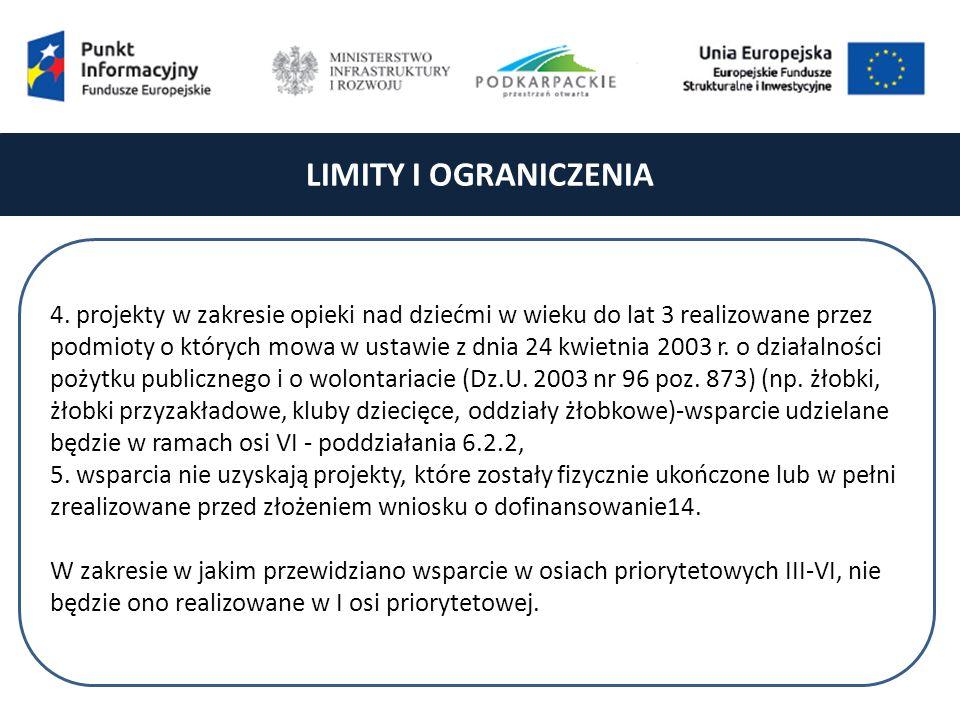 LIMITY I OGRANICZENIA 4.