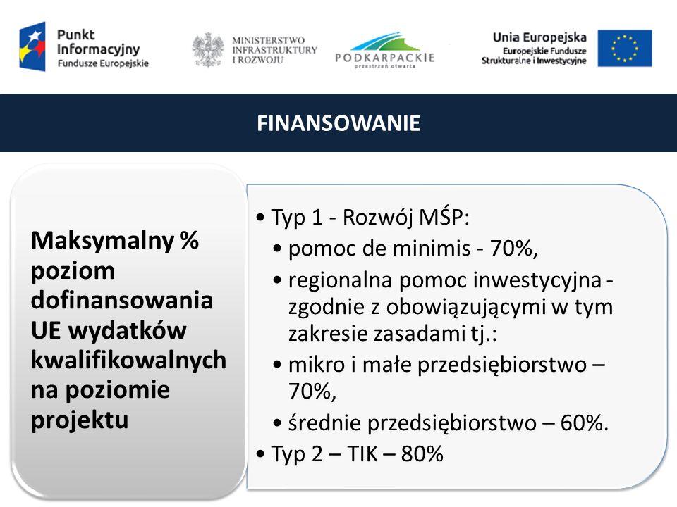 FINANSOWANIE Typ 1 - Rozwój MŚP: pomoc de minimis - 70%, regionalna pomoc inwestycyjna - zgodnie z obowiązującymi w tym zakresie zasadami tj.: mikro i małe przedsiębiorstwo – 70%, średnie przedsiębiorstwo – 60%.