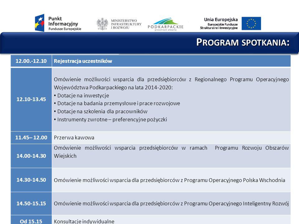 P ROGRAM SPOTKANIA : P ROGRAM SPOTKANIA : 12.00.-12.10Rejestracja uczestników 12.10-13.45 Omówienie możliwości wsparcia dla przedsiębiorców z Regionalnego Programu Operacyjnego Województwa Podkarpackiego na lata 2014-2020: Dotacje na inwestycje Dotacje na badania przemysłowe i prace rozwojowe Dotacje na szkolenia dla pracowników Instrumenty zwrotne – preferencyjne pożyczki 11.45– 12.00Przerwa kawowa 14.00-14.30 Omówienie możliwości wsparcia przedsiębiorców w ramach Programu Rozwoju Obszarów Wiejskich 14.30-14.50 Omówienie możliwości wsparcia dla przedsiębiorców z Programu Operacyjnego Polska Wschodnia 14.50-15.15Omówienie możliwości wsparcia dla przedsiębiorców z Programu Operacyjnego Inteligentny Rozwój Od 15.15Konsultacje indywidualne