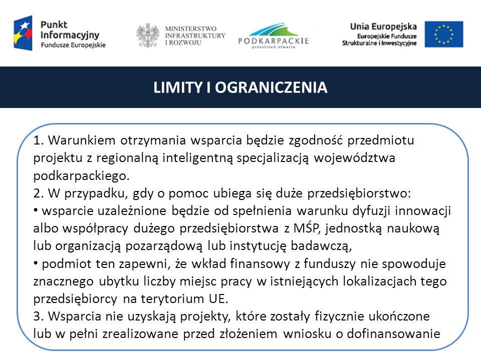 LIMITY I OGRANICZENIA 1.