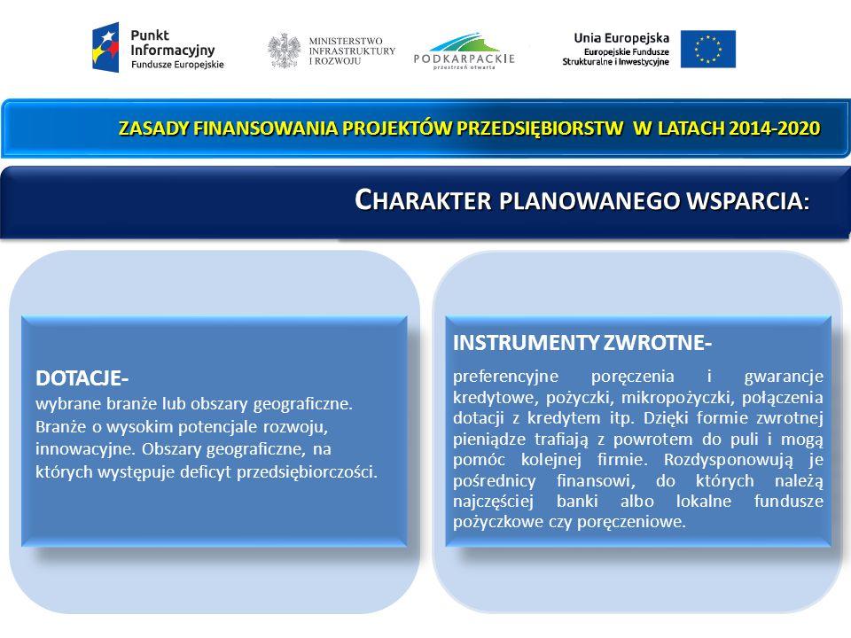 PO PW 2014-2020 PO PW 2014-2020 1.3.1 Wdrażanie innowacji przez MŚP 1) do powiązania należy minimum 5 przedsiębiorców; 2) przedsiębiorcy należący do powiązania działają w pokrewnych sektorach, tj.