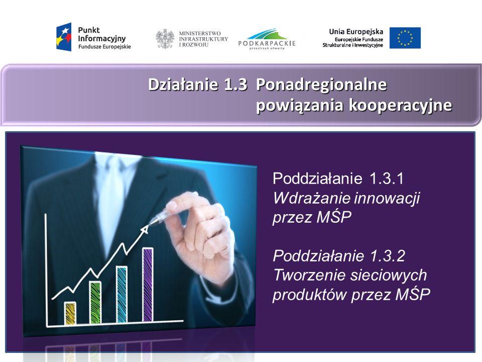 Działanie 1.3 Ponadregionalne powiązania kooperacyjne Poddziałanie 1.3.1 Wdrażanie innowacji przez MŚP Poddziałanie 1.3.2 Tworzenie sieciowych produktów przez MŚP