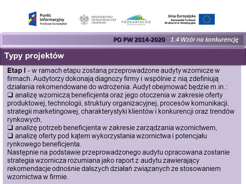 PO PW 2014-2020 PO PW 2014-2020 1.4 Wzór na konkurencję Typy projektów Etap I - w ramach etapu zostaną przeprowadzone audyty wzornicze w firmach.