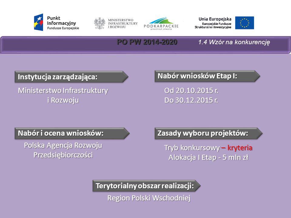 Nabór wniosków Etap I: Zasady wyboru projektów: Od 20.10.2015 r.