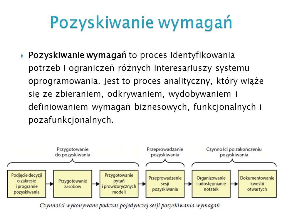 Pozyskiwanie wymagań to proces identyfikowania potrzeb i ograniczeń różnych interesariuszy systemu oprogramowania. Jest to proces analityczny, który