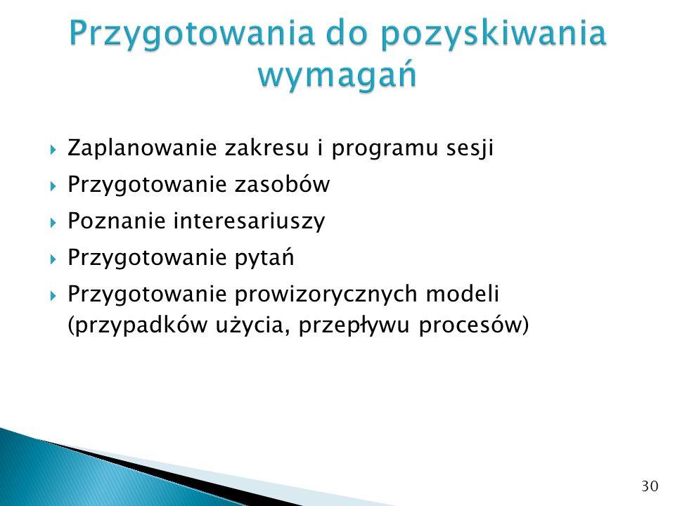  Zaplanowanie zakresu i programu sesji  Przygotowanie zasobów  Poznanie interesariuszy  Przygotowanie pytań  Przygotowanie prowizorycznych modeli