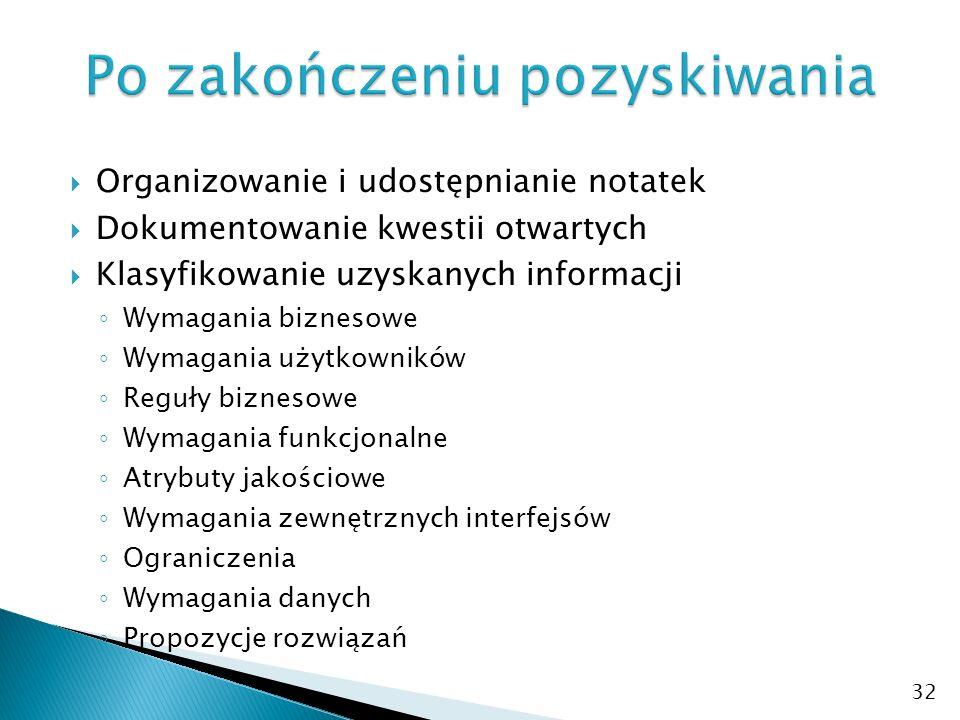  Organizowanie i udostępnianie notatek  Dokumentowanie kwestii otwartych  Klasyfikowanie uzyskanych informacji ◦ Wymagania biznesowe ◦ Wymagania uż