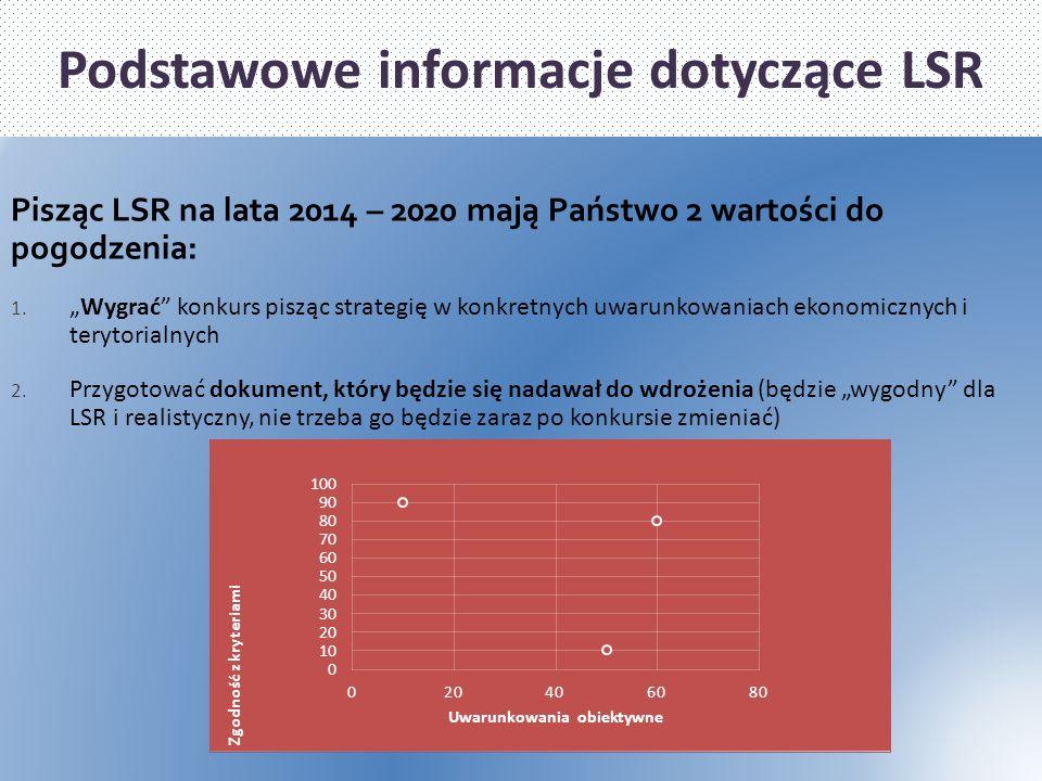 Podstawowe informacje dotyczące LSR Pisząc LSR na lata 2014 – 2020 mają Państwo 2 wartości do pogodzenia: 1.