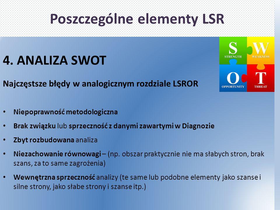 Poszczególne elementy LSR 4.