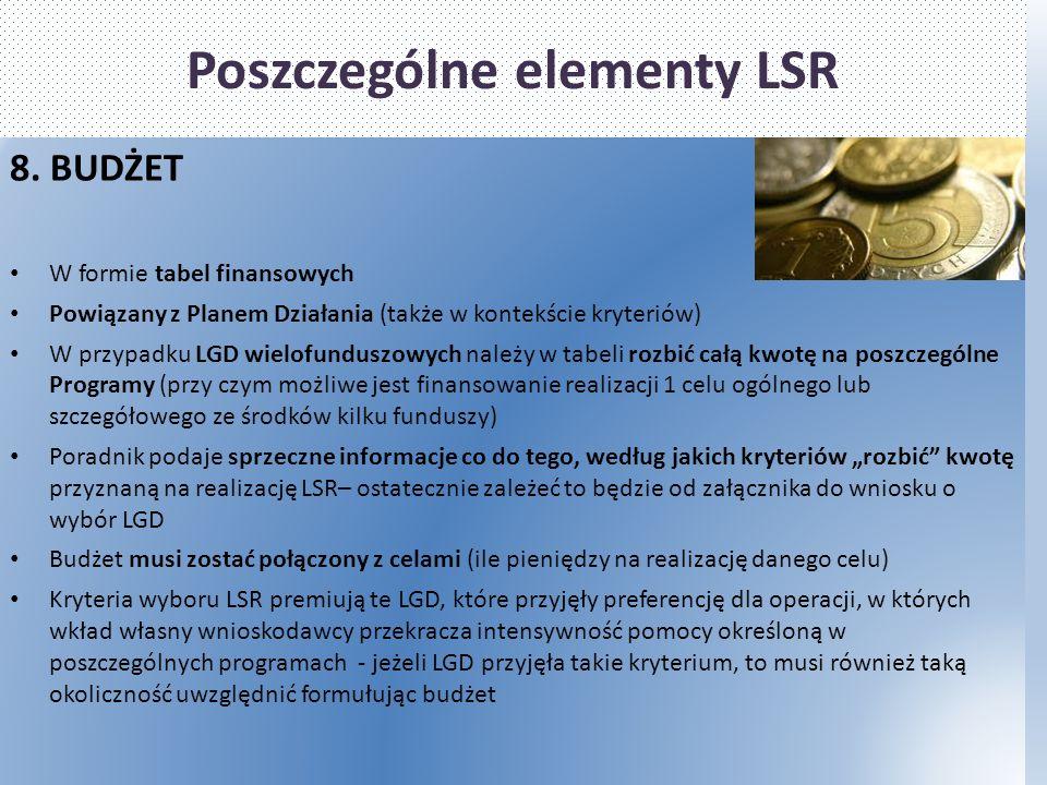 Poszczególne elementy LSR 8.