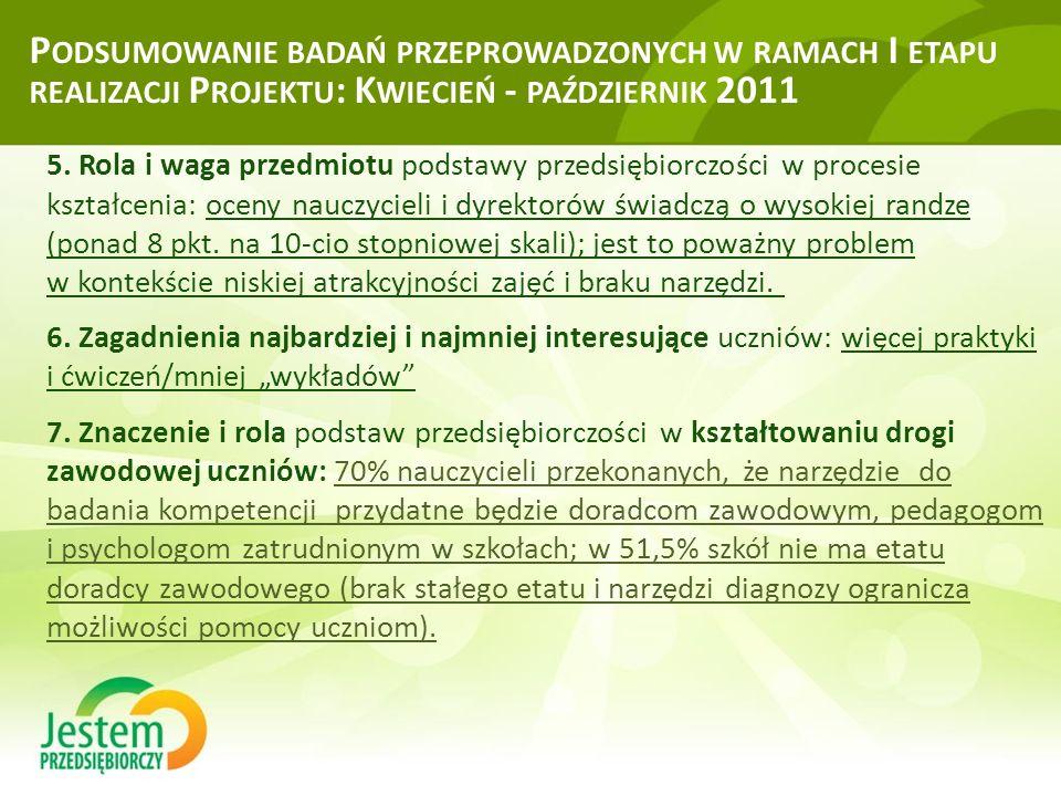 P ODSUMOWANIE BADAŃ PRZEPROWADZONYCH W RAMACH I ETAPU REALIZACJI P ROJEKTU : K WIECIEŃ - PAŹDZIERNIK 2011 5. Rola i waga przedmiotu podstawy przedsięb
