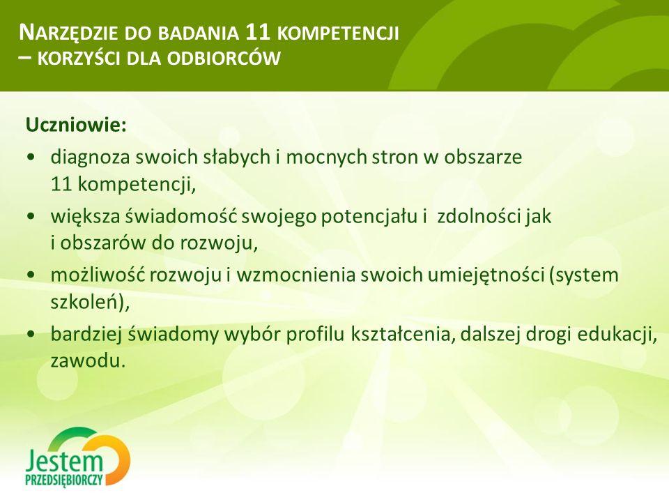 N ARZĘDZIE DO BADANIA 11 KOMPETENCJI – KORZYŚCI DLA ODBIORCÓW Uczniowie: diagnoza swoich słabych i mocnych stron w obszarze 11 kompetencji, większa św