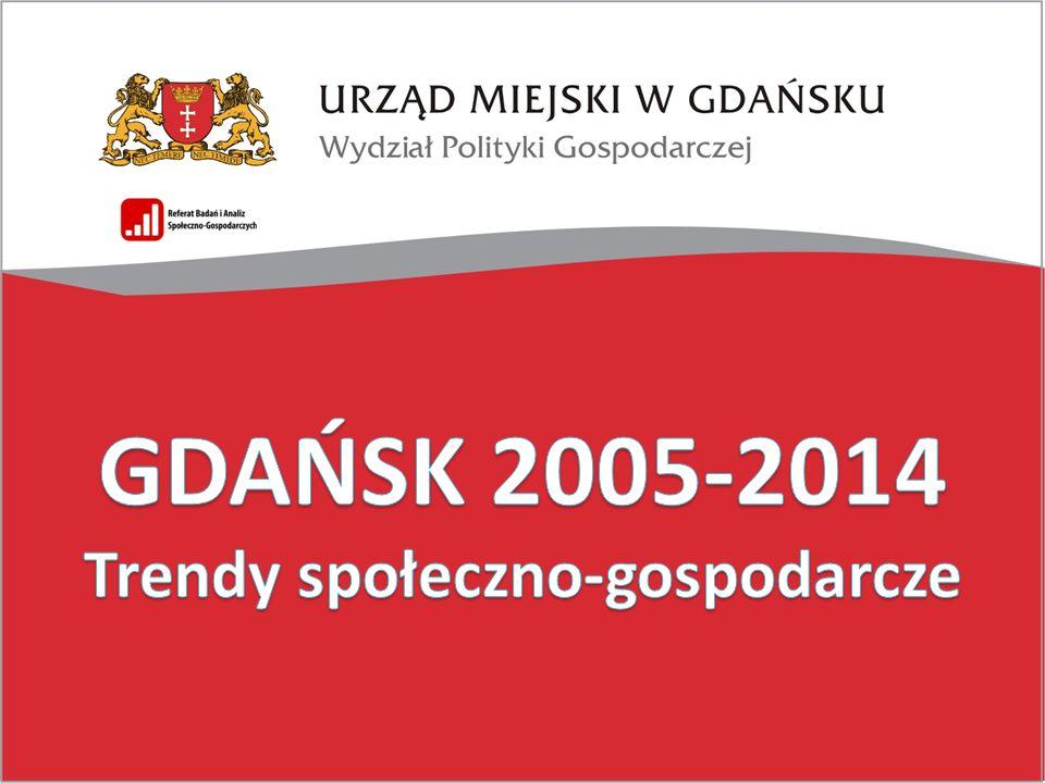 (%) W województwie pomorskim największy wzrost odnotowano w gminie wiejskiej Kosakowo (56%), gminie wiejskiej Pruszcz Gdański (54%), na obszarze wiejskim w gminie miejsko-wiejskiej Żukowo (44%) oraz w gminie wiejskiej Kolbudy (32%).