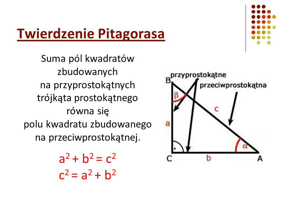 Twierdzenie Pitagorasa Suma pól kwadratów zbudowanych na przyprostokątnych trójkąta prostokątnego równa się polu kwadratu zbudowanego na przeciwprosto
