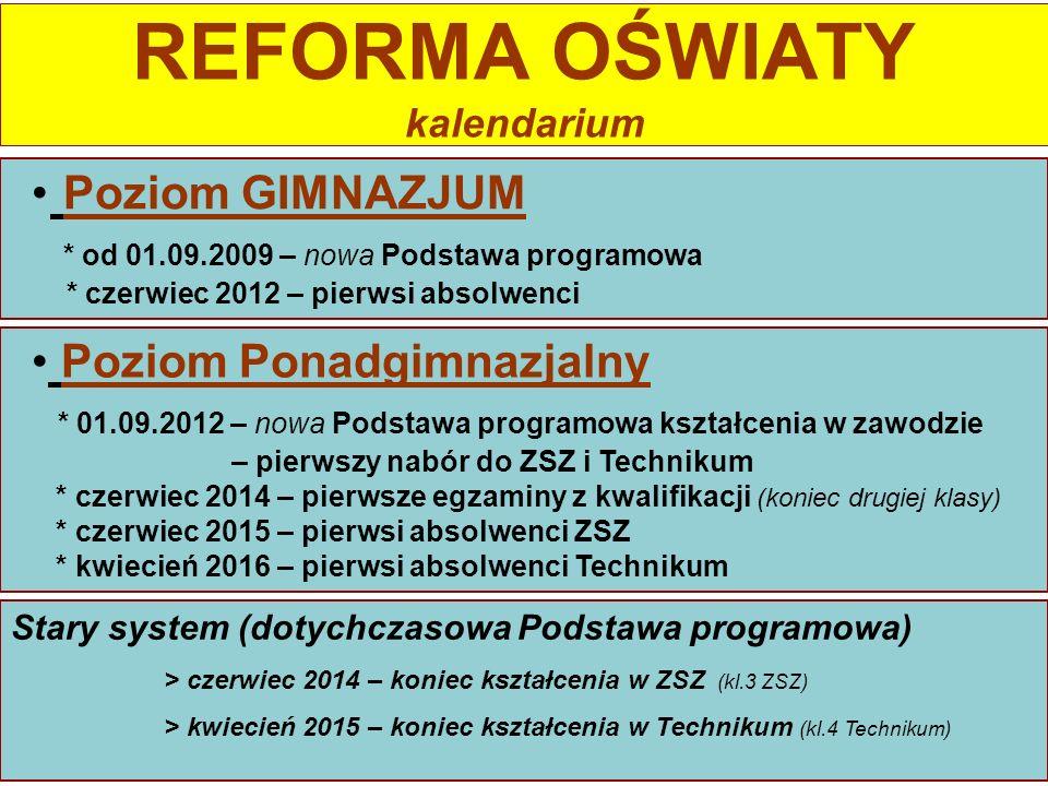 REFORMA OŚWIATY kalendarium Poziom GIMNAZJUM * od 01.09.2009 – nowa Podstawa programowa * czerwiec 2012 – pierwsi absolwenci Poziom Ponadgimnazjalny *