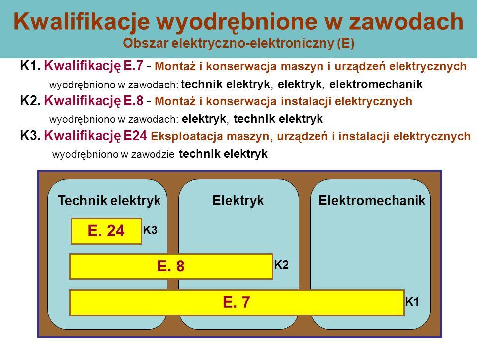 K1. Kwalifikację E.7 - Montaż i konserwacja maszyn i urządzeń elektrycznych wyodrębniono w zawodach: technik elektryk, elektryk, elektromechanik K2. K