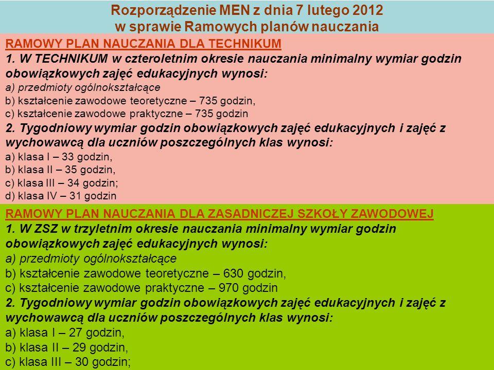 Rozporządzenie MEN z dnia 7 lutego 2012 w sprawie Ramowych planów nauczania RAMOWY PLAN NAUCZANIA DLA TECHNIKUM 1. W TECHNIKUM w czteroletnim okresie