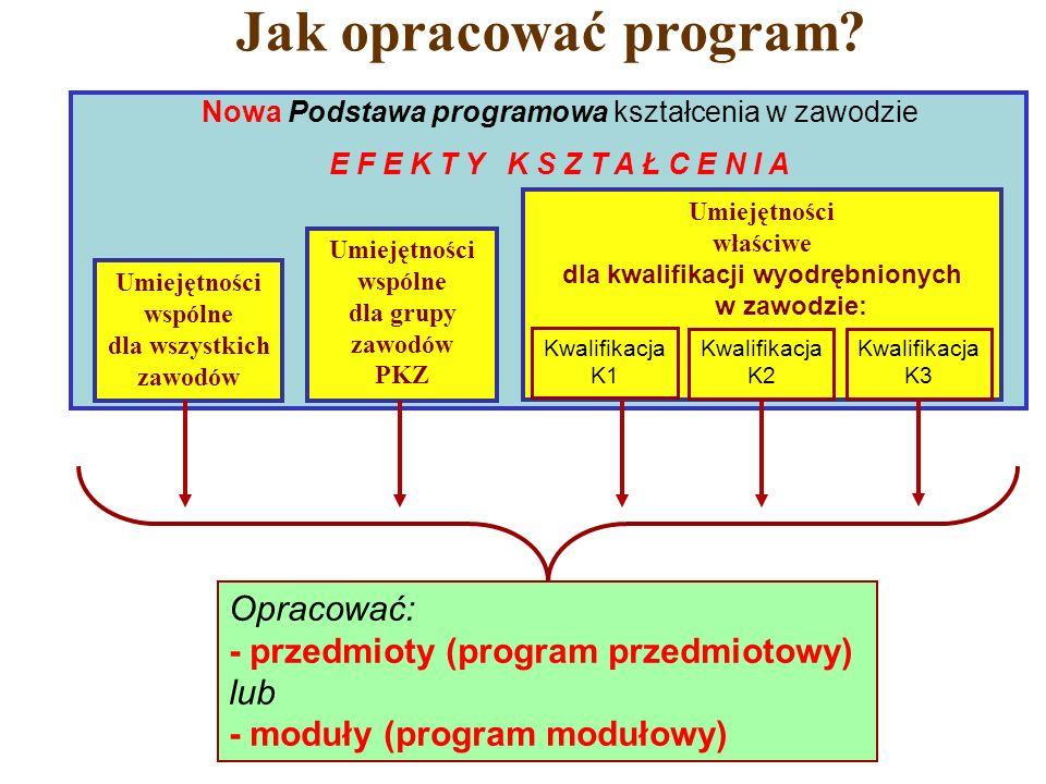 Umiejętności wspólne dla wszystkich zawodów Jak opracować program? Nowa Podstawa programowa kształcenia w zawodzie E F E K T Y K S Z T A Ł C E N I A U