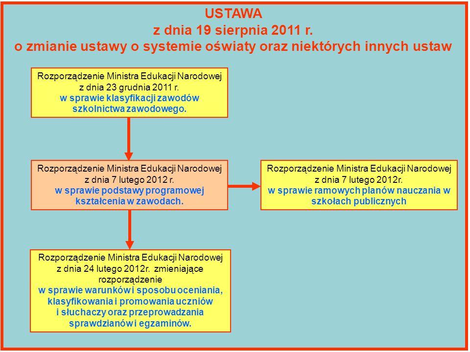 USTAWA z dnia 19 sierpnia 2011 r. o zmianie ustawy o systemie oświaty oraz niektórych innych ustaw Rozporządzenie Ministra Edukacji Narodowej z dnia 2