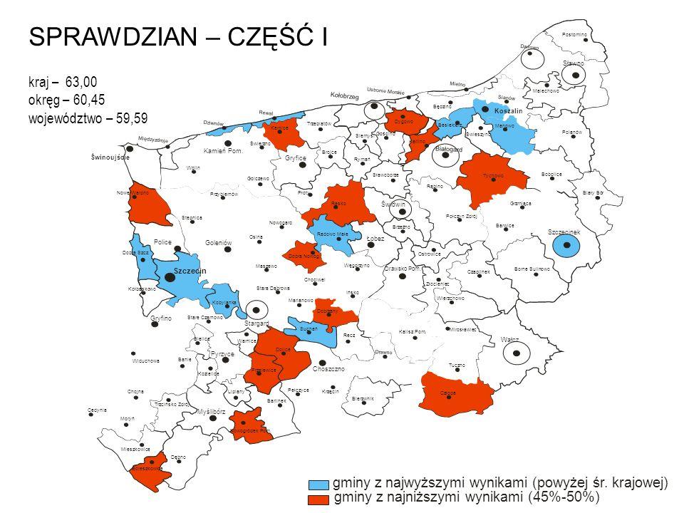SPRAWDZIAN – CZĘŚĆ I kraj – 63,00 okręg – 60,45 województwo – 59,59