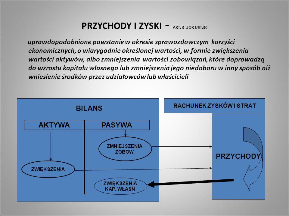 PRZYCHODY I ZYSKI - ART.