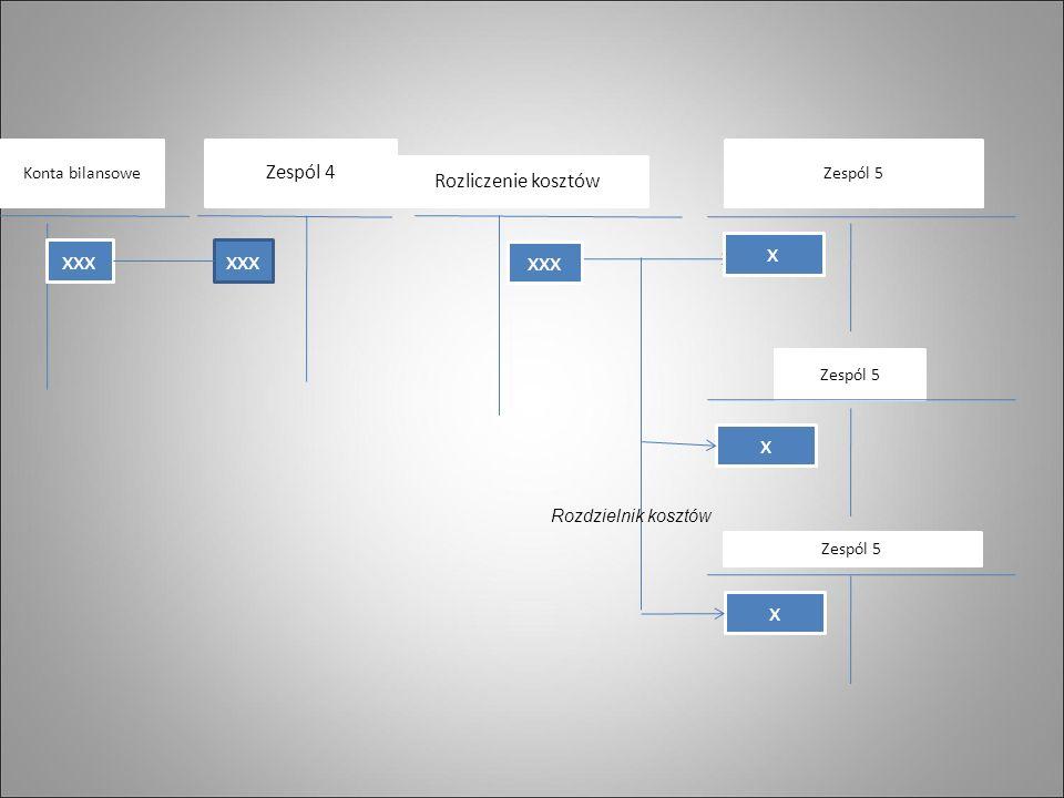Zespól 4 Zespól 5 Rozliczenie kosztów Konta bilansowe xxx x x x Zespól 5 Rozdzielnik kosztów