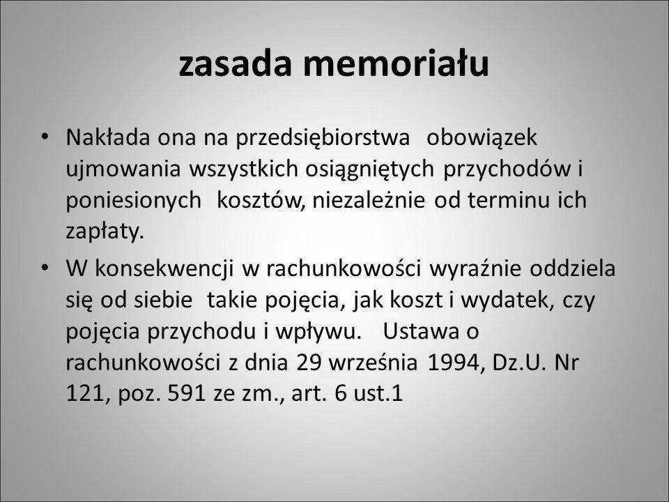 Zasada memoriału a zasada kasowa ZAKUP ŚRODKÓW TRWAŁYCH ZASADA MEMORIAŁU ZASADA KASOWA faX otX wbXX 31.12