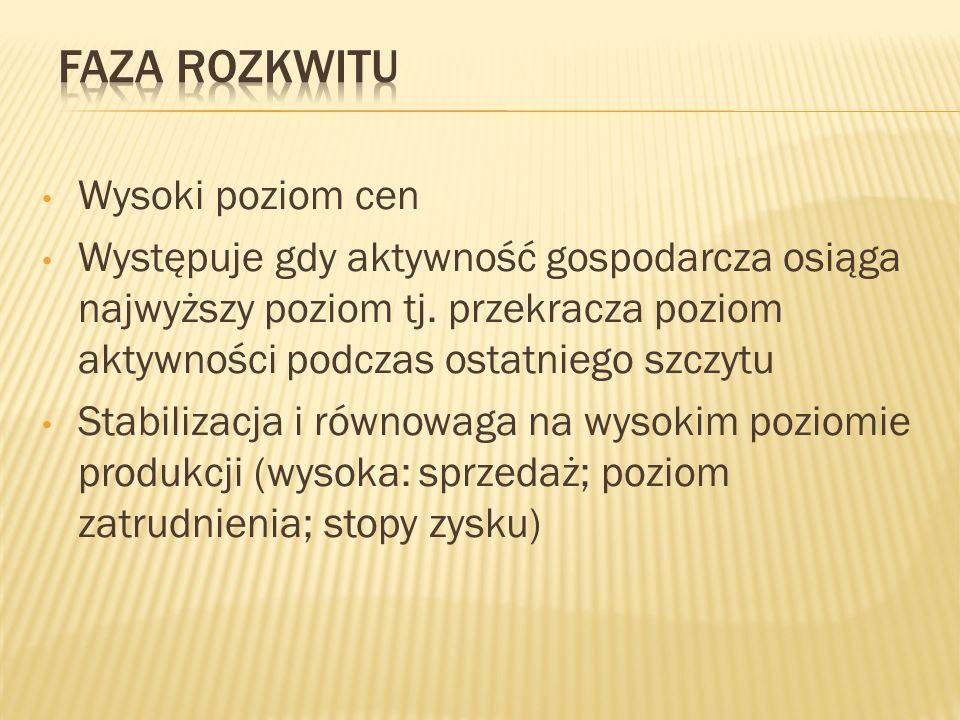  slideplayer.pl  onet.wiem  wikipedia.pl  szkolnictwo.pl  mailgrupowy.pl  wynagrodzenia.pl