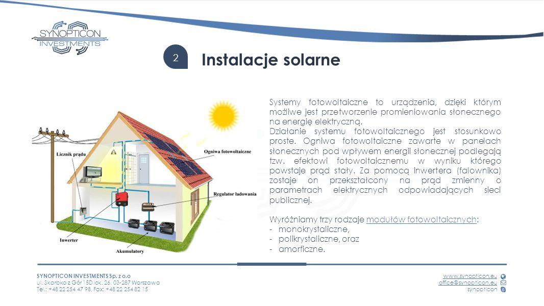 SYNOPTICON INVESTMENTS Sp.z o.o ul. Skarbka z Gór 15D lok.