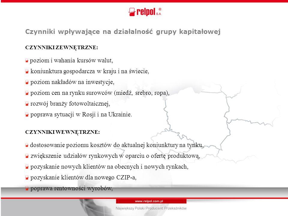 Czynniki wpływające na działalność grupy kapitałowej CZYNNIKI ZEWNĘTRZNE: poziom i wahania kursów walut, koniunktura gospodarcza w kraju i na świecie, poziom nakładów na inwestycje, poziom cen na rynku surowców (miedź, srebro, ropa), rozwój branży fotowoltaicznej, poprawa sytuacji w Rosji i na Ukrainie.