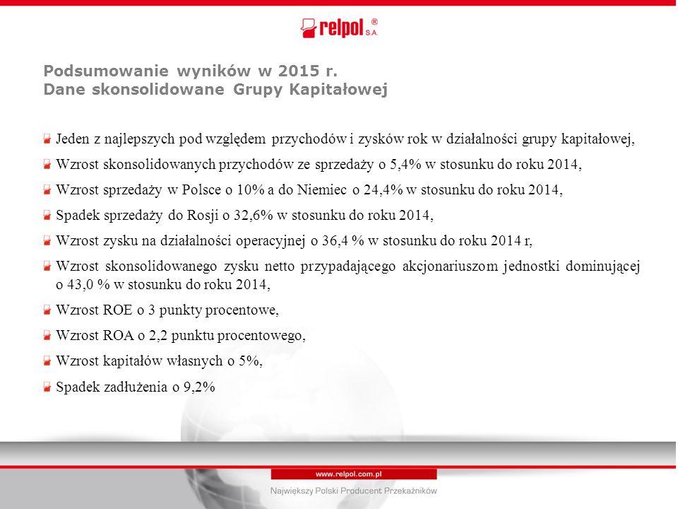 Jeden z najlepszych pod względem przychodów i zysków rok w działalności grupy kapitałowej, Wzrost skonsolidowanych przychodów ze sprzedaży o 5,4% w stosunku do roku 2014, Wzrost sprzedaży w Polsce o 10% a do Niemiec o 24,4% w stosunku do roku 2014, Spadek sprzedaży do Rosji o 32,6% w stosunku do roku 2014, Wzrost zysku na działalności operacyjnej o 36,4 % w stosunku do roku 2014 r, Wzrost skonsolidowanego zysku netto przypadającego akcjonariuszom jednostki dominującej o 43,0 % w stosunku do roku 2014, Wzrost ROE o 3 punkty procentowe, Wzrost ROA o 2,2 punktu procentowego, Wzrost kapitałów własnych o 5%, Spadek zadłużenia o 9,2% Podsumowanie wyników w 2015 r.