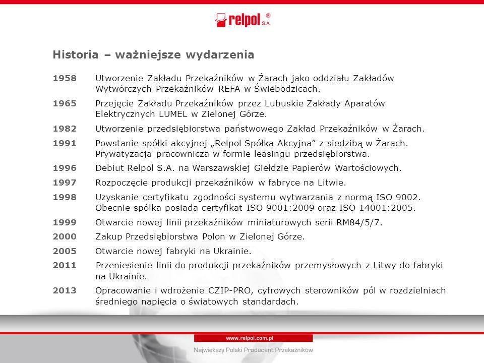 Historia – ważniejsze wydarzenia 1958 Utworzenie Zakładu Przekaźników w Żarach jako oddziału Zakładów Wytwórczych Przekaźników REFA w Świebodzicach.