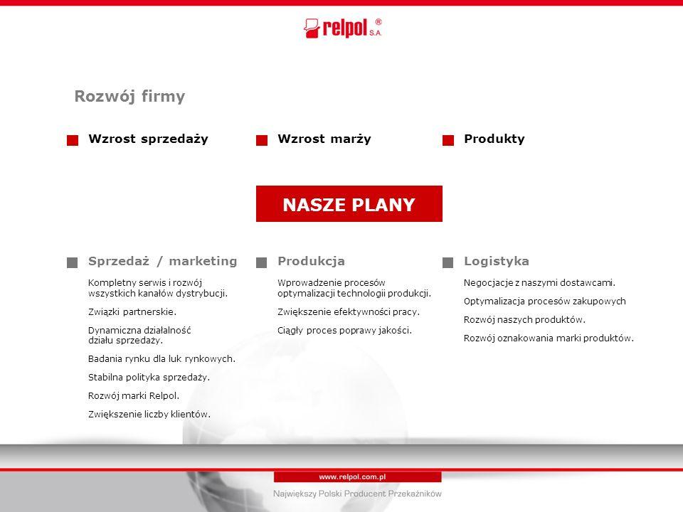 Rozwój firmy NASZE PLANY Wzrost sprzedaży Wzrost marżyProdukty Sprzedaż / marketing Kompletny serwis i rozwój wszystkich kanałów dystrybucji.