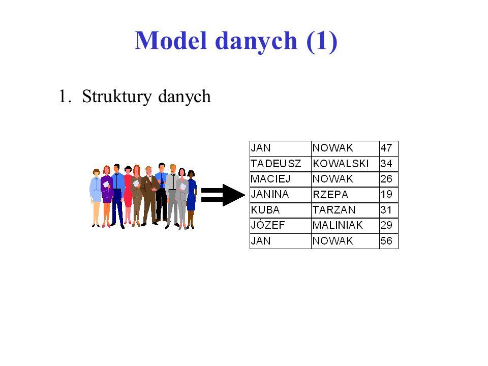 Model danych (1) 1. Struktury danych