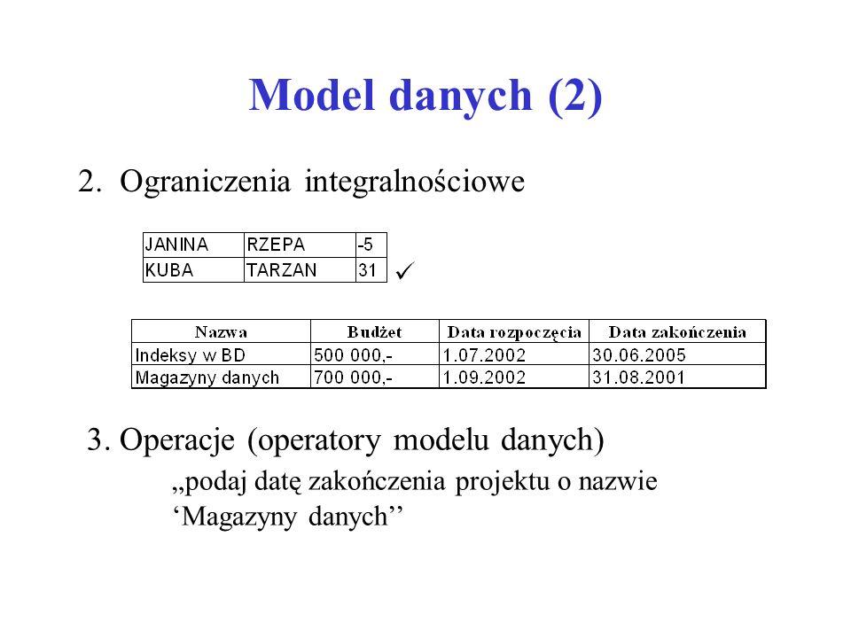Model danych (2) 2. Ograniczenia integralnościowe 3.