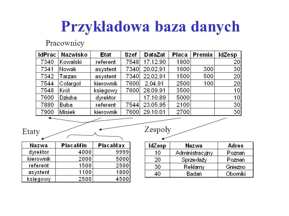 Przykładowa baza danych Pracownicy Etaty Zespoły