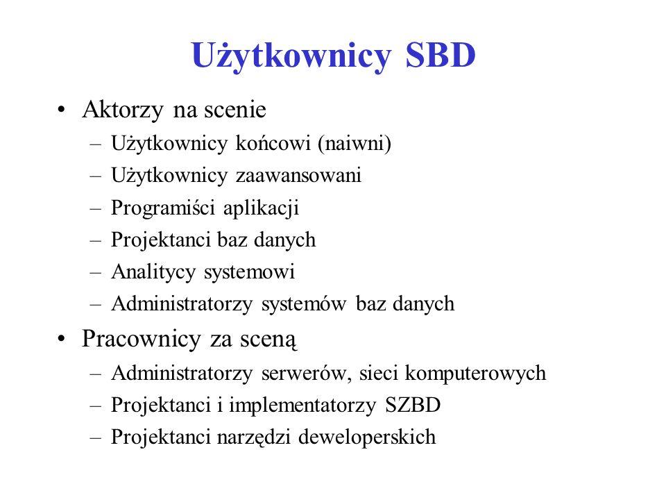 Użytkownicy SBD Aktorzy na scenie –Użytkownicy końcowi (naiwni) –Użytkownicy zaawansowani –Programiści aplikacji –Projektanci baz danych –Analitycy systemowi –Administratorzy systemów baz danych Pracownicy za sceną –Administratorzy serwerów, sieci komputerowych –Projektanci i implementatorzy SZBD –Projektanci narzędzi deweloperskich