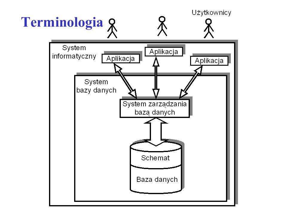 Specyfika baz danych (1) 1.Trwałość danych –Długi czas życia – kilka, kilkadziesiąt, kilkaset lat –Niezależność od działania aplikacji –Niezależność od platformy sprzętowo-programowej 2.Rozmiar wolumenu danych –Dane nie mieszczą się w pamięci operacyjnej – wymagana pamięć zewnętrzna –Danych jest zbyt dużo dla ich liniowego przeglądania przez użytkowników –Przestrzeń nazw jest zbyt mała dla nazwania wszystkich danych