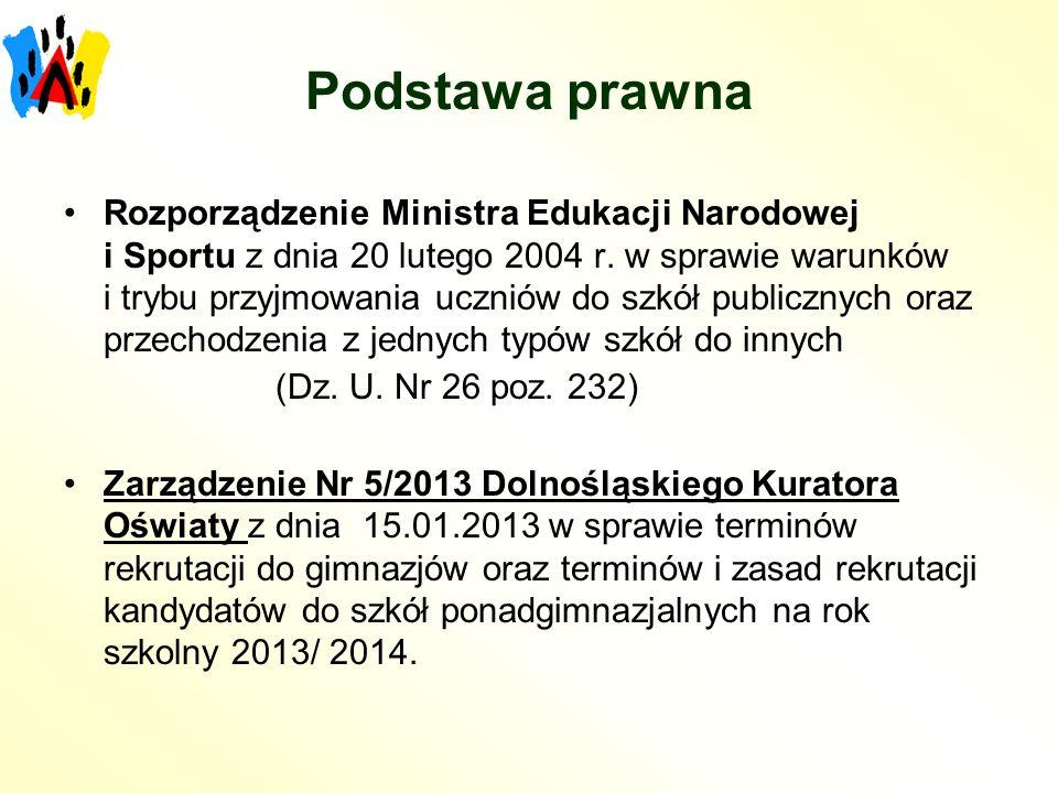 Podstawa prawna Rozporządzenie Ministra Edukacji Narodowej i Sportu z dnia 20 lutego 2004 r.